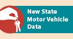 Motor Vehicle Occupant Death Rate, by Age and Gender, 2012, All States